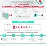 ŻYCIE Z HIV. JAKIE SĄ POTRZEBY KOMUNIKACYJNE OSÓB SEROPOZYTYWNYCH W POLSCE?